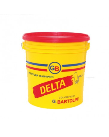 Delta N