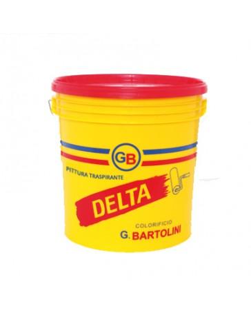 Delta S